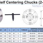 Mâm cặp 4 chấu máy tiện tự định tâm VPS-6AK, VPS-8AK, VPS-10AK, VPS-12AK Vertex