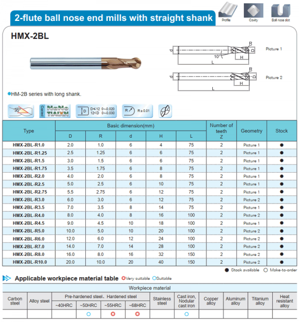 Dao phay cầu chuôi dài HMX (long shank)