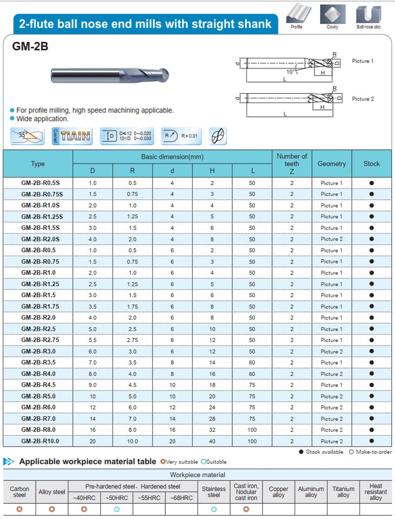 Dao phay cầu hợp kim GM-2B