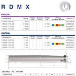 Dao-phay-bien-dạng-cong-manh-dao-RDMT-RDMW-RDMX