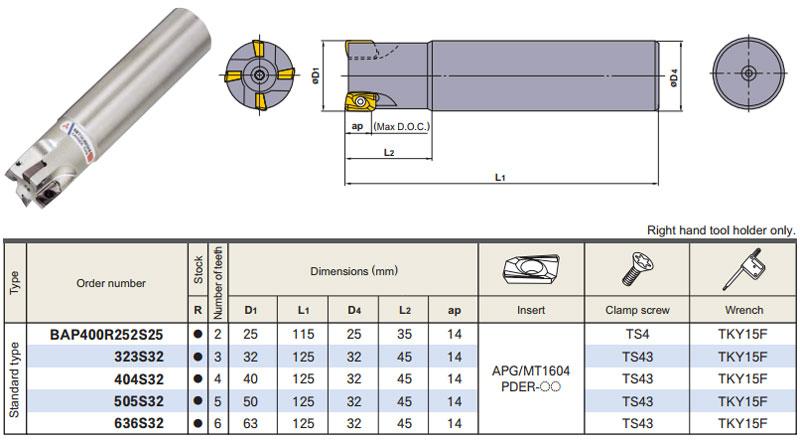 Cán dao phay BAP400 lắp chíp phay APMT1604