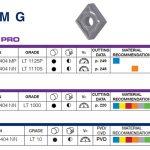 Mảnh tiện CNMG 120404 Lamina